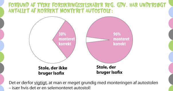 Montering - diagram
